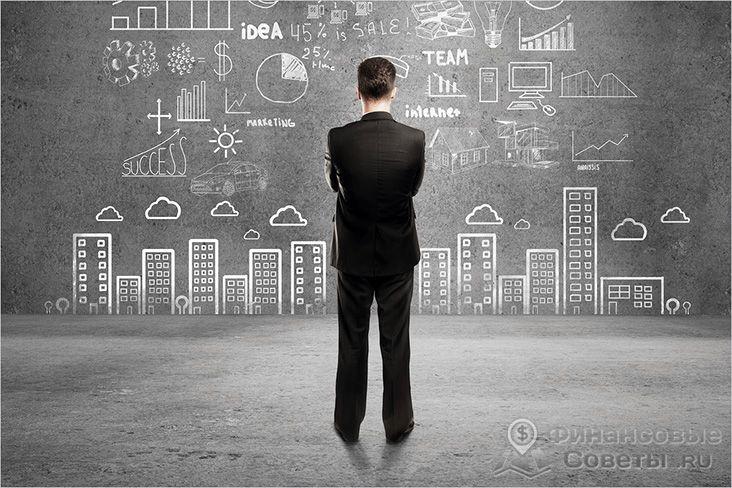 Что такое бизнес-модель?