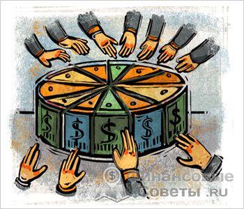 Другие виды инвестиционных фондов