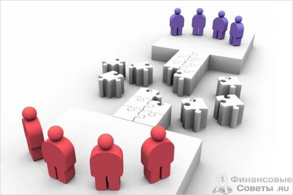 Преимущества и недостатки аутсорсинга