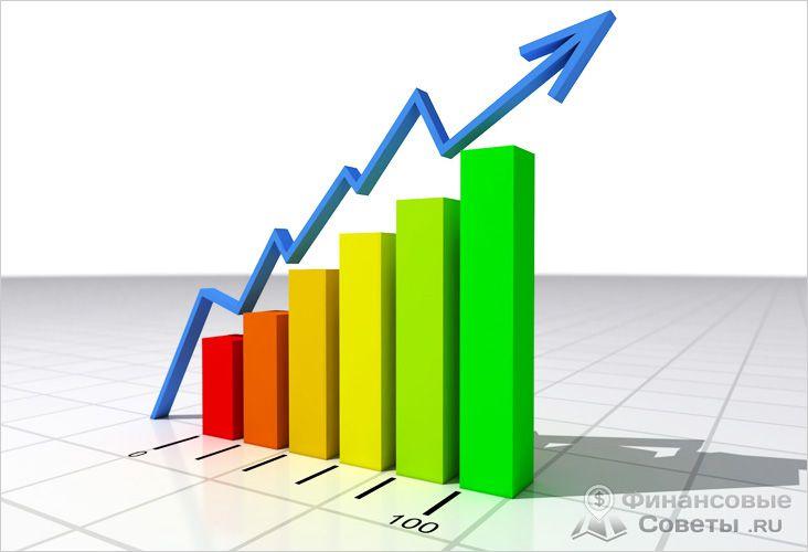 Увеличение уставного капитала – причины и источники