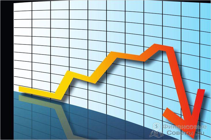 Выгоднее всего покупать акции в кризис
